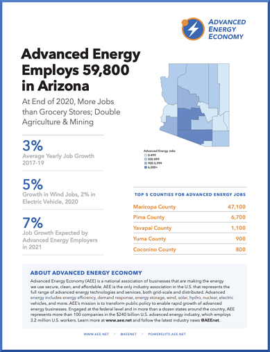 AZ 2021 Job Fact Sheet Cover