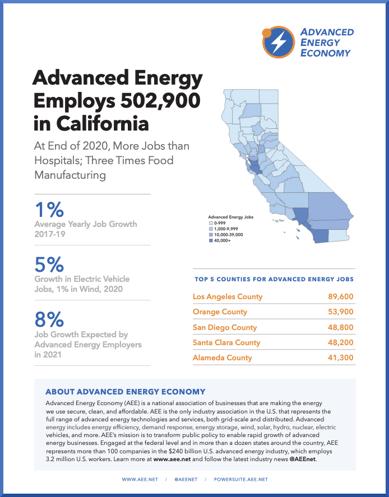 CA 2021 Job Report Cover