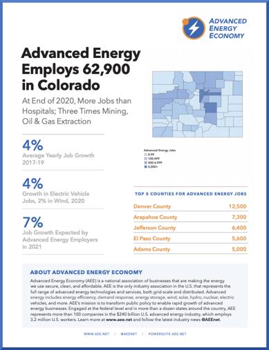 CO 2021 Job Report Cover