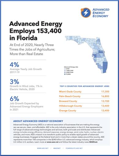 FL 2021 Job Report Cover