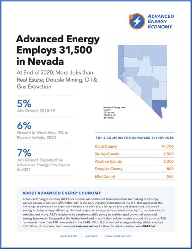 NV 2021 State Job Report