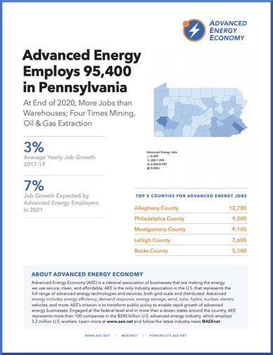 PA  2021 Job Report Cover