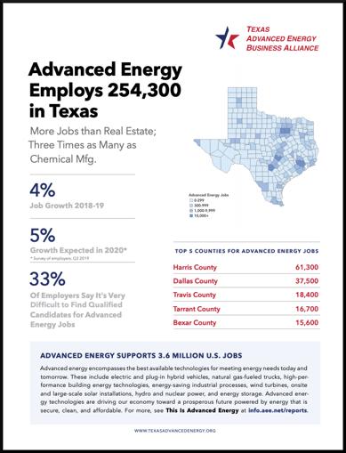 TX 2020 Job Report Cover