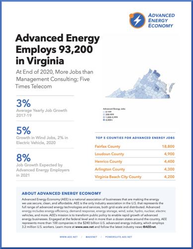 VA 2021 Job Report Cover